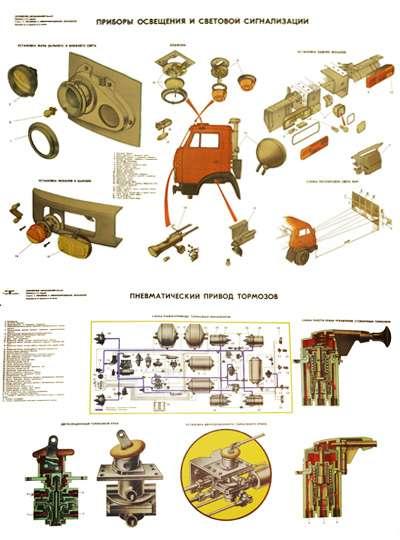 руководство по эксплуатации техническому обслуживанию и ремонту камаз 5511